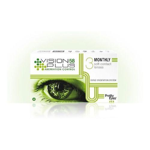 Sočiva Vision plus 58 AC +2,50