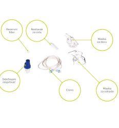 PHILIPS SET 2350: SideStream raspršivač, nastavak za usta, maska za decu i maska za odrasle i crevo