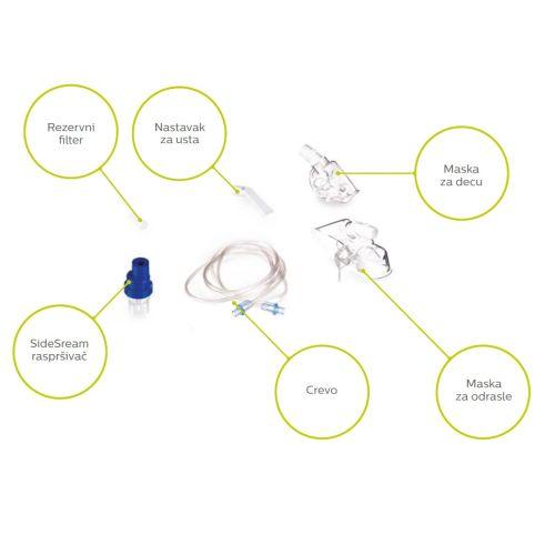 Rezervni delovi - SideStream raspršivač, nastavak za usta, maska za decu i maska za odrasle i crevo